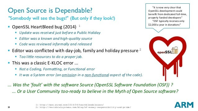 """28 Open Source is Dependable? """"Somebody will see the bugs!"""" (But only if they look!) 1: http://www.wired.com/2014/04/heart..."""