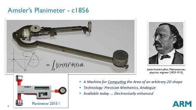 5 Amsler's Planimeter - c1856 Planimeter 2015 ! § AMachineforCompu;ngtheAreaofanarbitrary2Dshape § Technology...