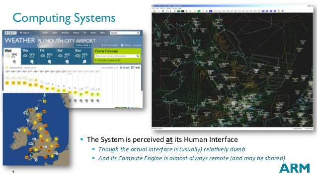 9 Computing Systems § TheSystemisperceivedatitsHumanInterface § Thoughtheactualinterfaceis(usually)rela;ve...