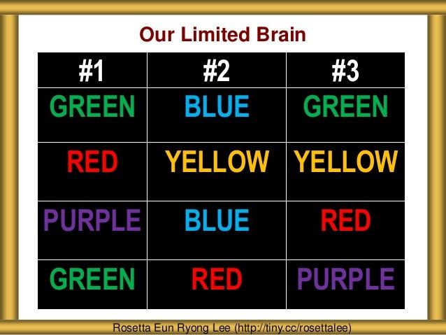 About Seattle Girls' School Rosetta Eun Ryong Lee (http://tiny.cc/rosettalee) Our Limited Brain #1 #2 #3 GREEN BLUE GREEN ...