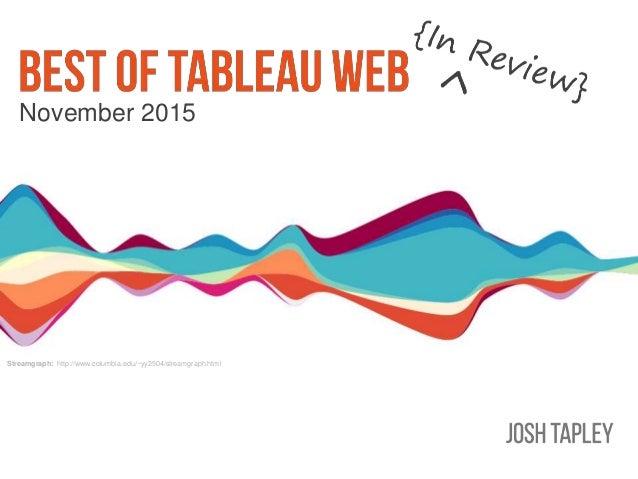 Philly TUG - Best of Tableau Web Nov  2015
