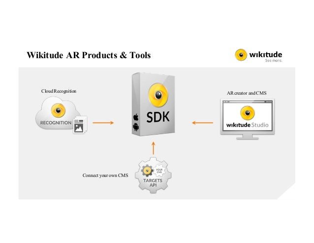 AR creator and CMSCloud Recognition Wikitude AR Products & Tools Connect your own CMS