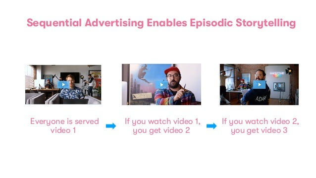 We created three ads for our video creation application, Soapbox