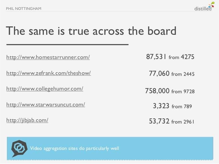 PHIL NOTTINGHAMThe same is true across the boardhttp://www.homestarrunner.com/                           87,531 from 4275h...