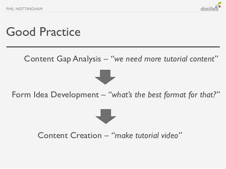 """PHIL NOTTINGHAMGood Practice       Content Gap Analysis – """"we need more tutorial content""""  Form Idea Development – """"what's..."""
