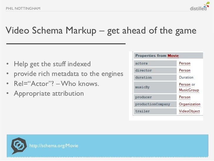 PHIL NOTTINGHAMVideo Schema Markup – get ahead of the game•   Help get the stuff indexed•   provide rich metadata to the e...