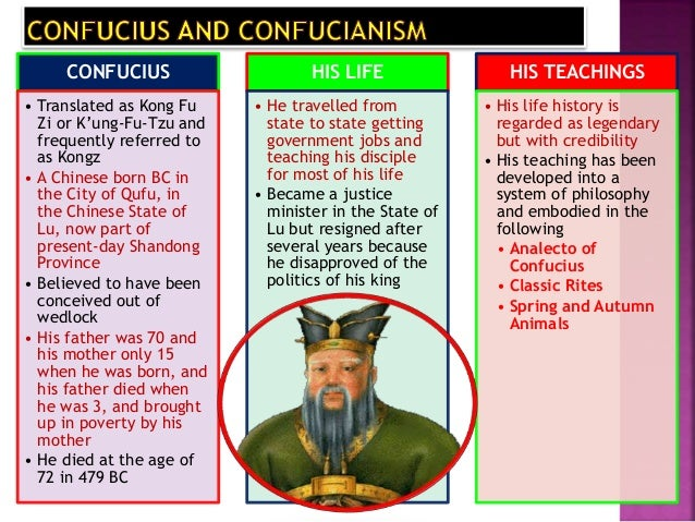 confucius the great philosopher essay Essays related to plato and confucius 1  like the philosopher kings, confucius's gentleman  throughout history there have been many great philosophers.