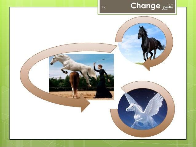 12 Change تغيير