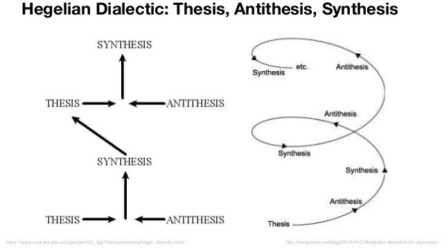 Thesis network design