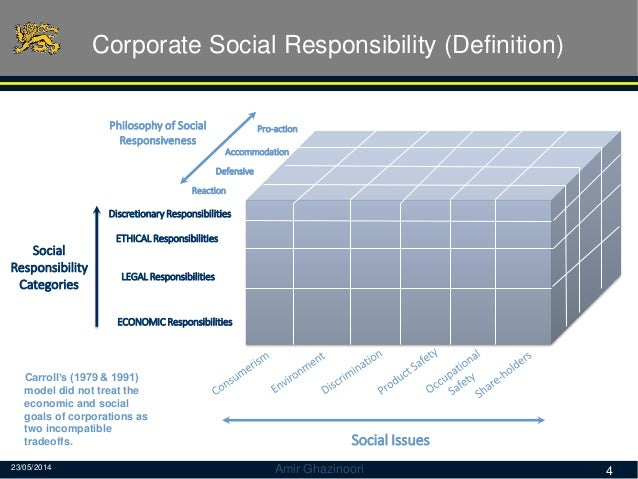 hypothesis of csr The foundations of corporate social responsibility hao liang1 center for economic research the porter hypothesis (porter, 1991 porter and van der linde.