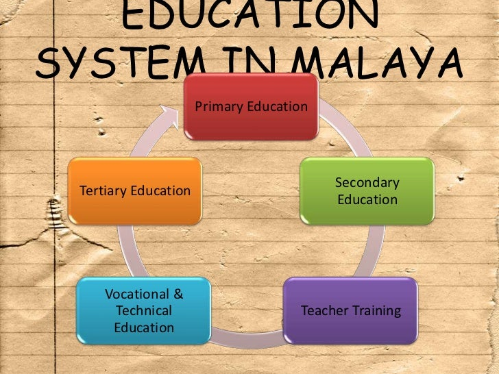essay education system in malaysia The content of the razak's report became the basis of the education system as  enshrined in the education ordinance 1957 furthermore, the malaysian.