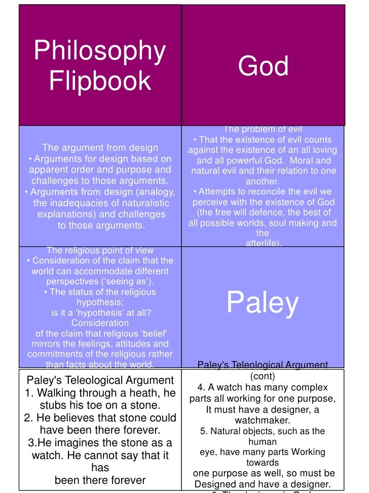Rs thomass views on god essay