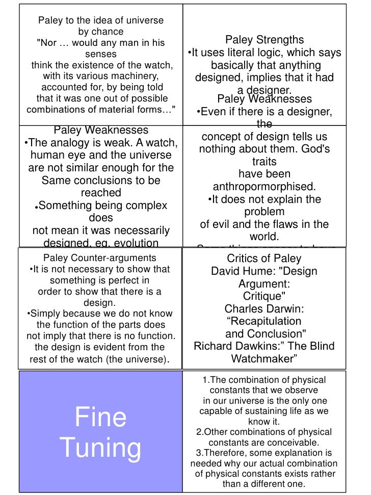 the strength of william paleys argument on the existence of god Hello what are the strengths and weaknesses of william paley's watchmake argument  the only strength of the argument is the literal logic, which says.