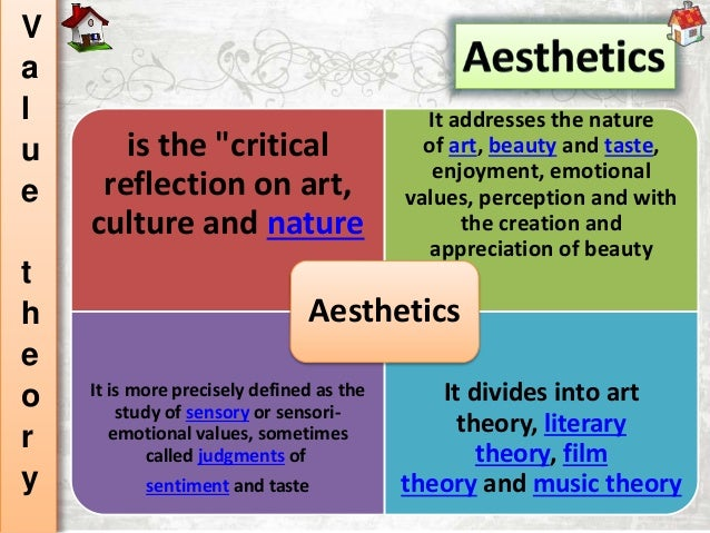 art and aesthetics essay
