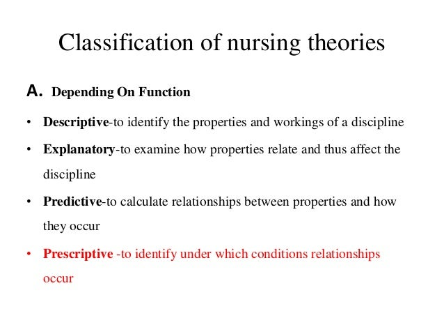 on nursing theories Nursing theories have been developed by a large number of leaders in the nursing field below is a list of major nursing theorists who have contributed to the development of professional nursing practice into what it is today:.
