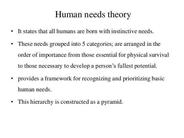 difference between the three paradigms human needs interactive and unitary process Human needs, interactive and unitary process researchomatic, free research that  difference between the three paradigms: human needs  nursing process and basic.