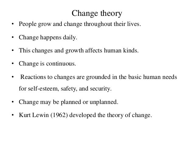 change theories in nursing Chapter 14 current theories of change management background p the nursing professional development (npd) practitioner serves as a change facilitator by analyzing the need for change incorporating changes into educational.