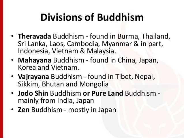 what is the point of origin of buddhism