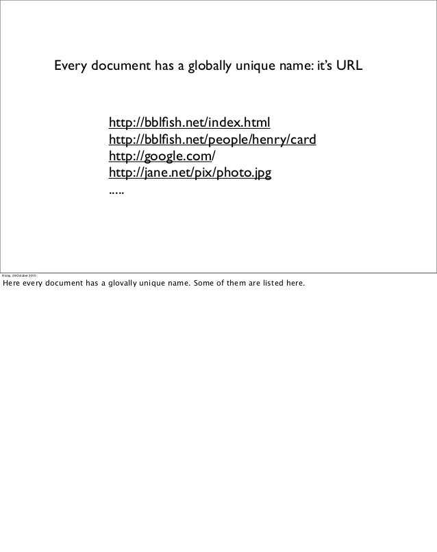Every document has a globally unique name: it's URL http://bblfish.net/index.html http://bblfish.net/people/henry/card http:...