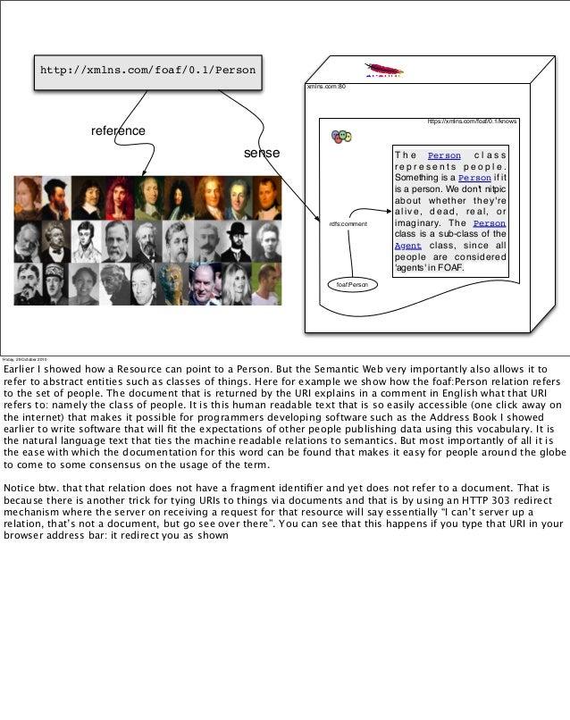 reference sense http://xmlns.com/foaf/0.1/Person xmlns.com:80 https://xmlns.com/foaf/0.1/knows T h e Person c l a s s r e ...