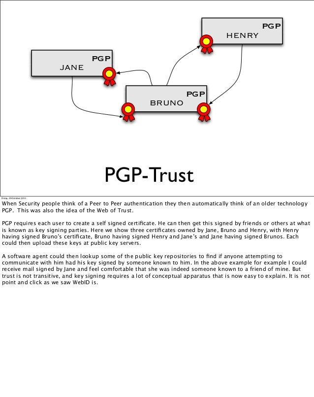 PGP-Trust PGP HENRY PGP BRUNO PGP JANE Friday, 29 October 2010 When Security people think of a Peer to Peer authentication...
