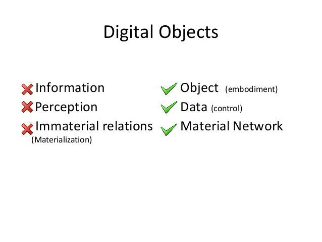 Digital Objects Information Object (embodiment) Perception Data (control) Immaterial relations Material Network (Materiali...
