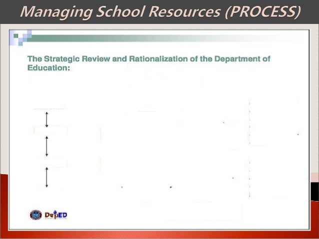 management in the philippine setting Browse and read human resource management in the philippine setting human resource management in the philippine setting preparing the books to read every day is enjoyable for many people.