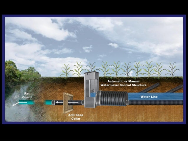 Check Valve Types >> New Technologies for Drainage Water Management and ...