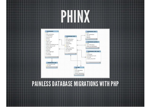 PHINX PAINLESS DATABASE MIGRATIONS WITH PHP
