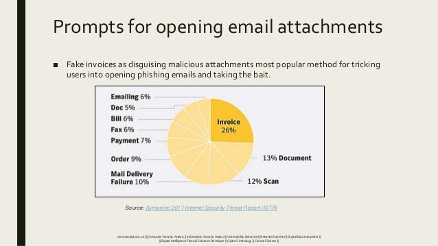 Prompts for opening email attachments ■ Fake invoices as disguising malicious attachments most popular method for tricking...