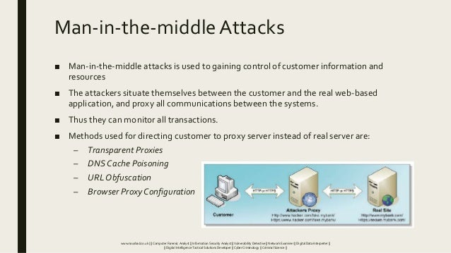 Man-in-the-middleAttacks ■ Man-in-the-middle attacks is used to gaining control of customer information and resources ■ Th...