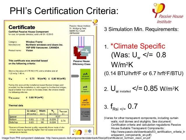 NFRC vs. PHI vs. PHIUS Window Certification for the US