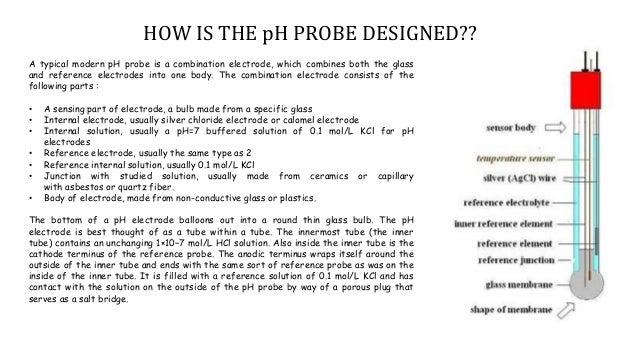 pH meter design and working principle