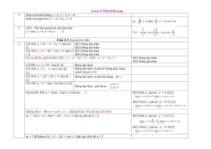 www.VNMATH.com1   Diện tích hình phẳng y = ex, y = 2, x =12    Diện tích ghạn bởi: y = -x2+ 6x, y = 0                     ...
