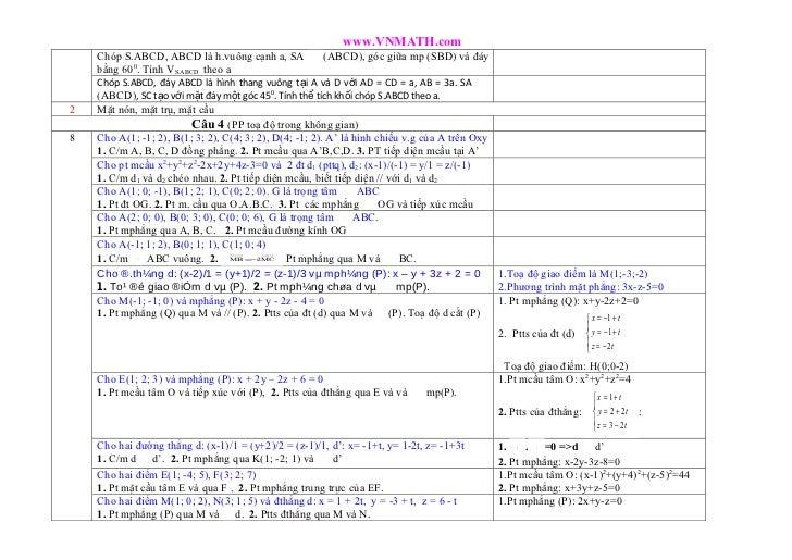 www.VNMATH.com    Chóp S.ABCD, ABCD là h.vuông cạnh a, SA         ⊥                                                       ...