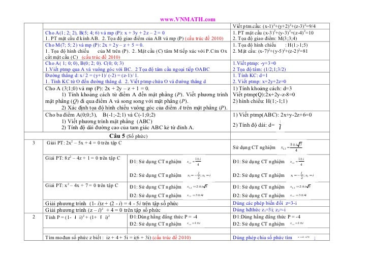 www.VNMATH.com                                                                                           Viết ptm.cầu: (x-...
