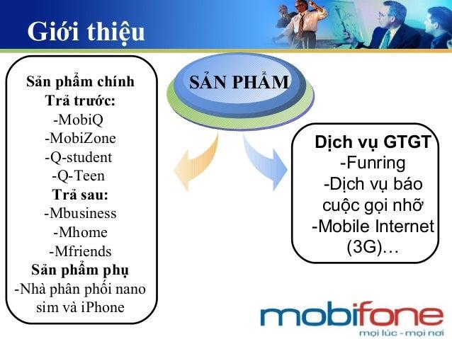 Phân tích hiện trạng marketing của công ty mobifone