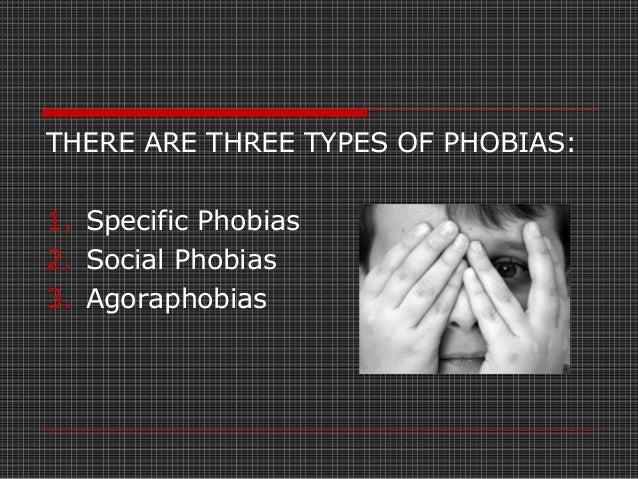 THERE ARE THREE TYPES OF PHOBIAS: 1. Specific Phobias 2. Social Phobias 3. Agoraphobias