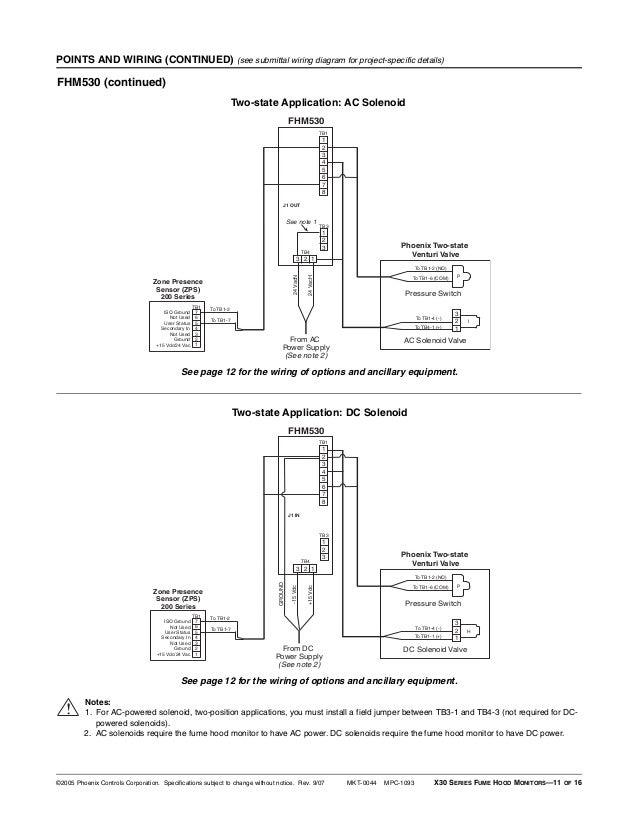 phoenix controls rh slideshare net phoenix light bar wiring diagram hill phoenix wiring diagram