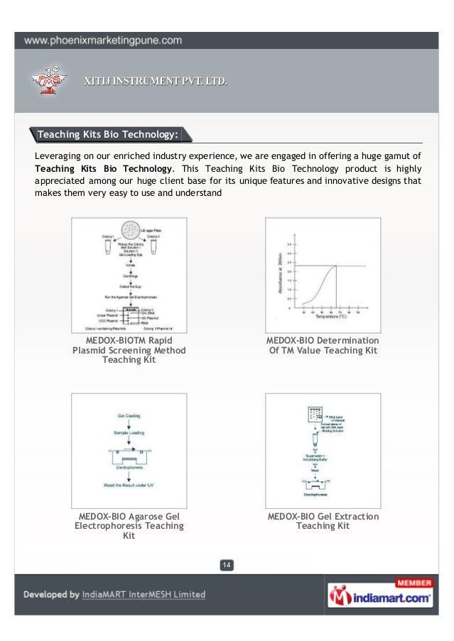 XITIJ INSTRUMENT PVT  LTD , Pune, Medox Bio PH Meter