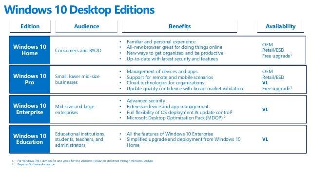 Windows Server 2012 Remote Desktop Licensing Crack