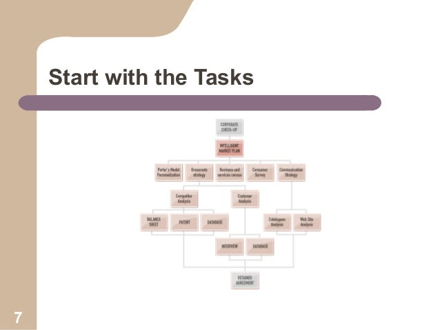 Start with the Tasks  7