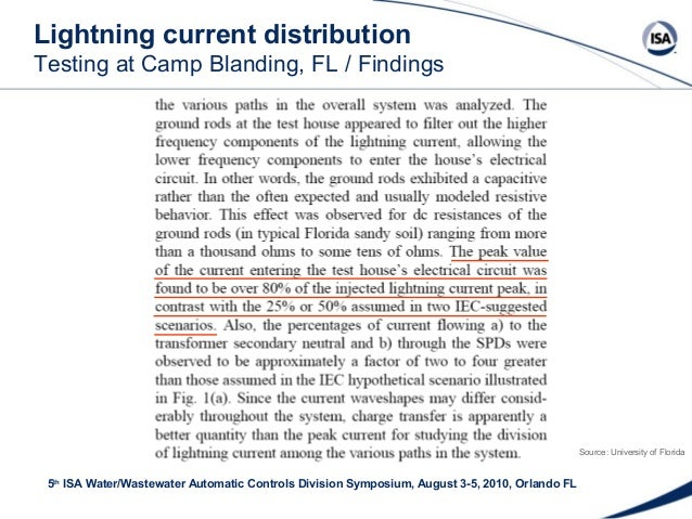 ISA Water and Wastewater Symposium