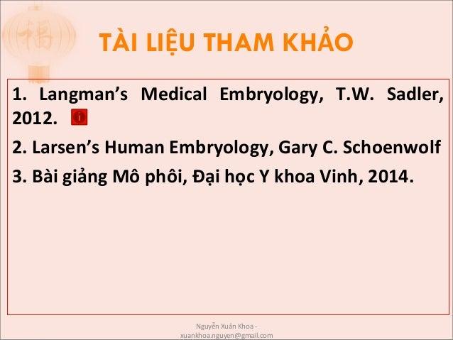 TÀI LIỆU THAM KHẢO 1. Langman's Medical Embryology, T.W. Sadler, 2012. 2. Larsen's Human Embryology, Gary C. Schoenwolf 3....