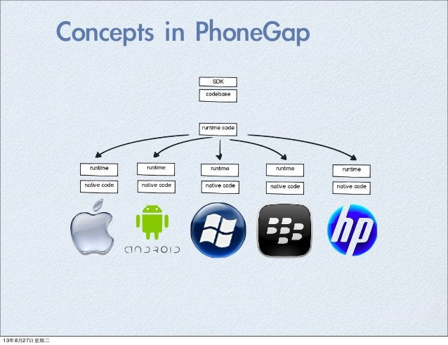 Concepts in PhoneGap  13年8月27⽇日星期⼆二