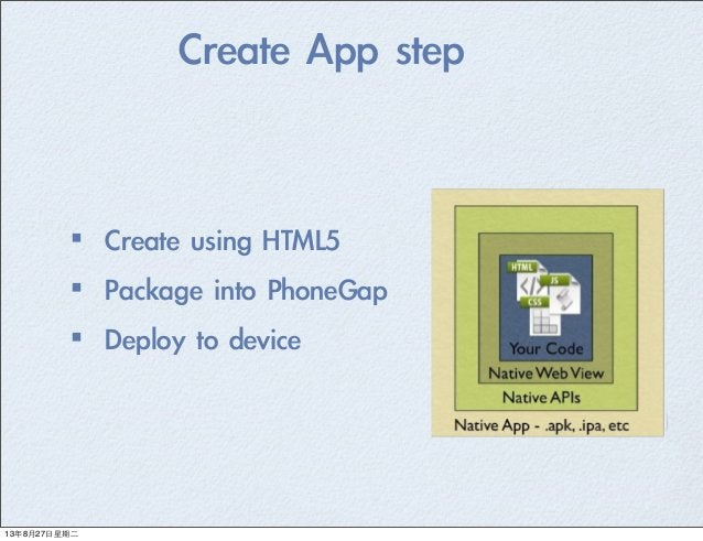 Create App step ·•Create using HTML5 ·•Package into PhoneGap  ·•Deploy to device  13年8月27⽇日星期⼆二