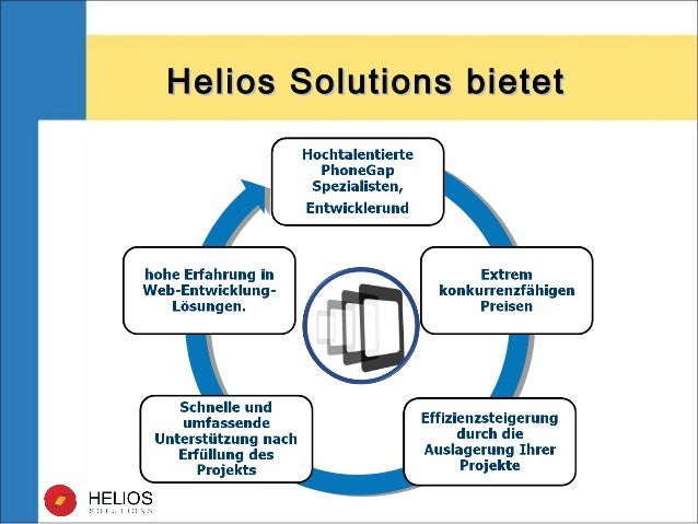 Helios Solutions bietetHelios Solutions bietet