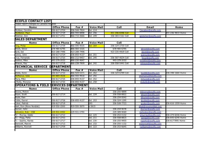 ecoflo contact list please report changes to caroline mcabee name