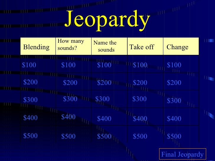 Jeopardy Blending How many sounds? Name the sounds   Take off Change $100 $200 $300 $400 $500 $100 $100 $100 $100  $200 $2...