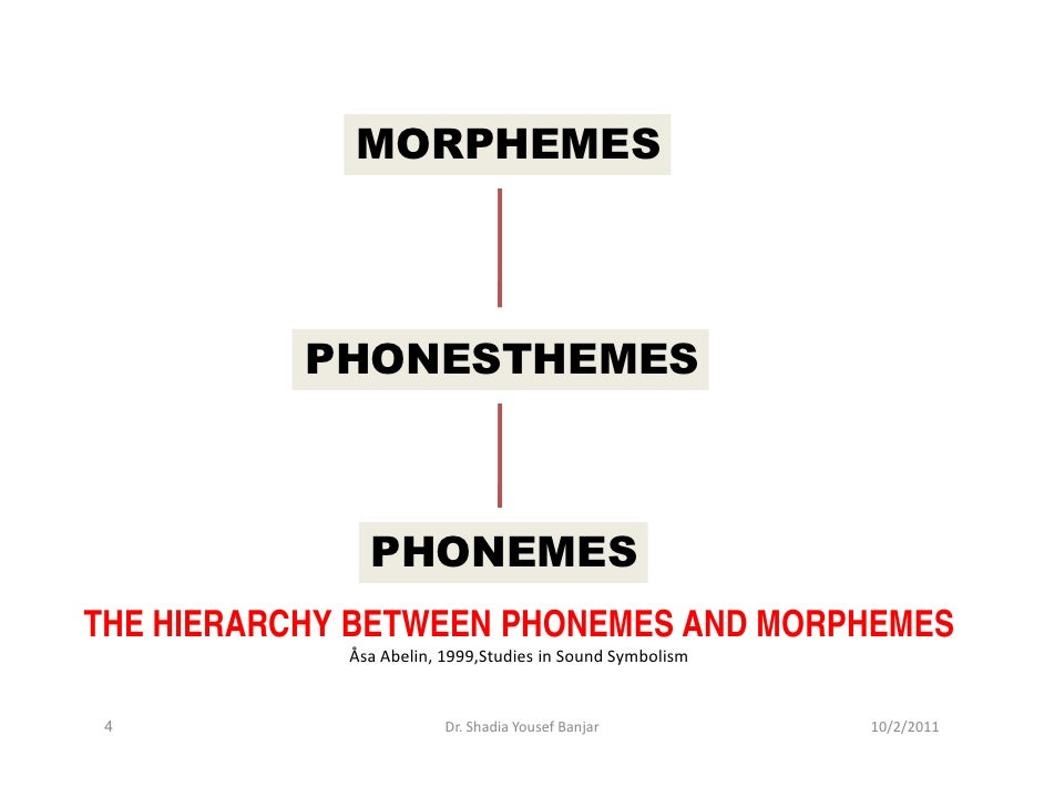 relationship between morphemes allomorphs and morphs definition